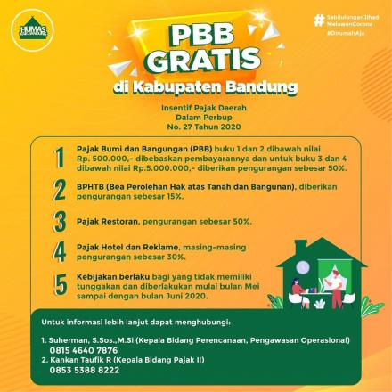 Pemberian Insentif Pajak Daerah DI kabupaten Bandung